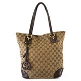 Auth Gucci GG Canvas Tote Bag 247237 Women's GG Canvas Tote Bag Beige